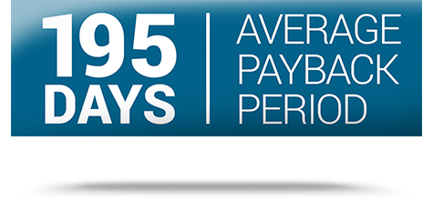 Average payback period 195 Days